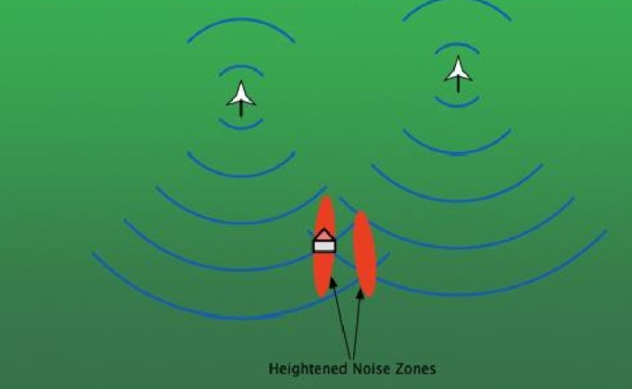 Bob Thorne Heightened Noise Zones
