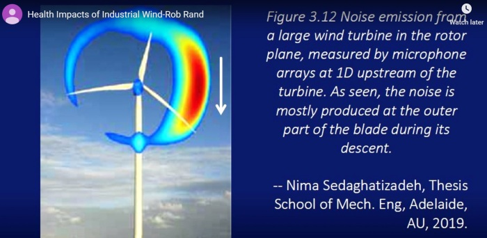 Sedaghatizadeh 2019 - Sound produced in descent of turbine blade