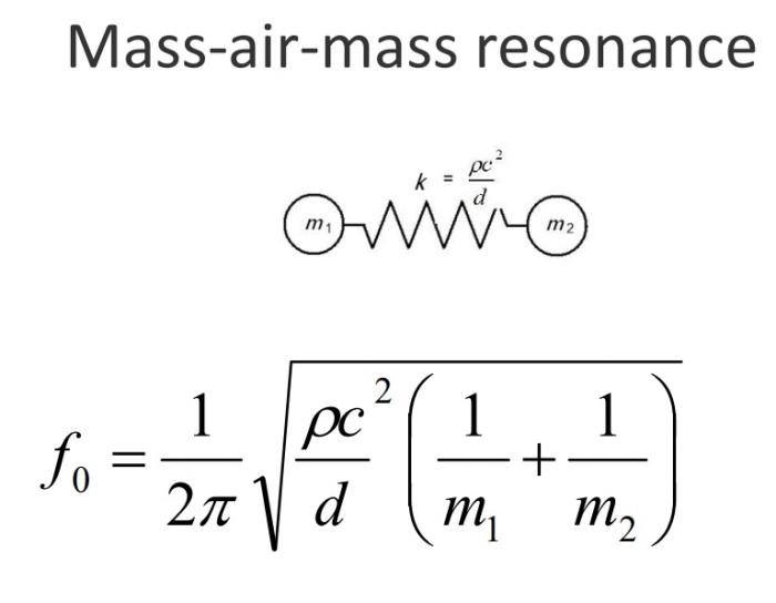 mass law 3
